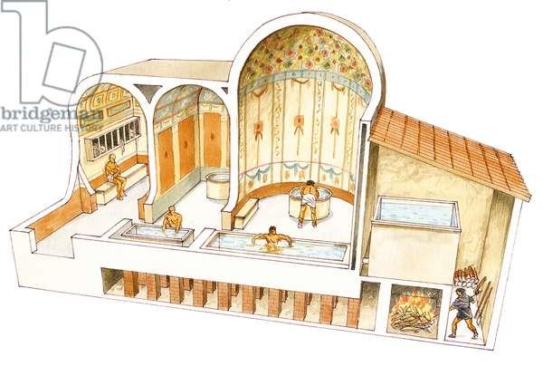 Rome. Private Baths