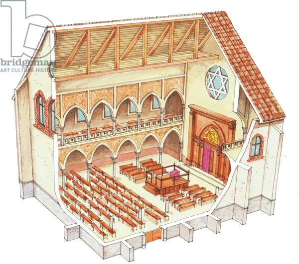 Synagogue. 15th century. Central Europe