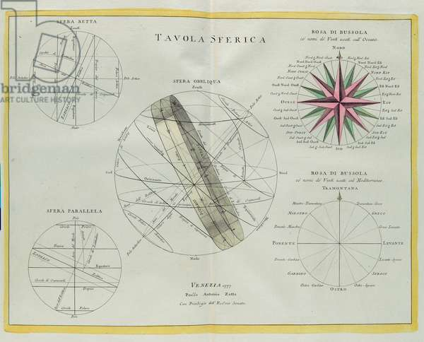 Spherical plate, engraving by G. Zuliani taken from Tome I of the