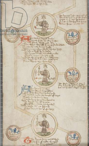 Genealogical roll of the kings of England, c.1440-79 (pen & ink on parchment)
