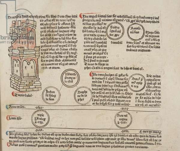 Fol 5 recto, detail, Fasciculus Temporum (pen & ink on paper)