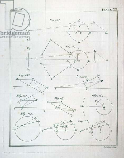 Plate XX from Volume I of 'The Mathematical Principles of Natural Philosophy' by Sir Isaac Newton (1642-1727) engraved by John Lodge (fl. 1782) 1777 (engraving)