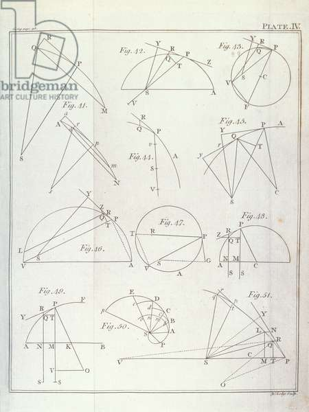 Plate IV, Illustrating Proposition X Problem V from Volume I of 'The Mathematical Principles of Natural Philosophy' by Sir Isaac Newton (1642-1727) engraved by John Lodge (fl.1782) 1777 (engraving) (see 136312)