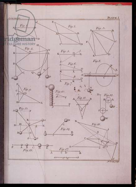 Plate I, Illustrating Law II from Volume I of 'The Mathematical Principles of Natural Philosophy' by Sir Isaac Newton (1642-1727) engraved by John Lodge (fl. 1782) 1777 (engraving) (see 136315)