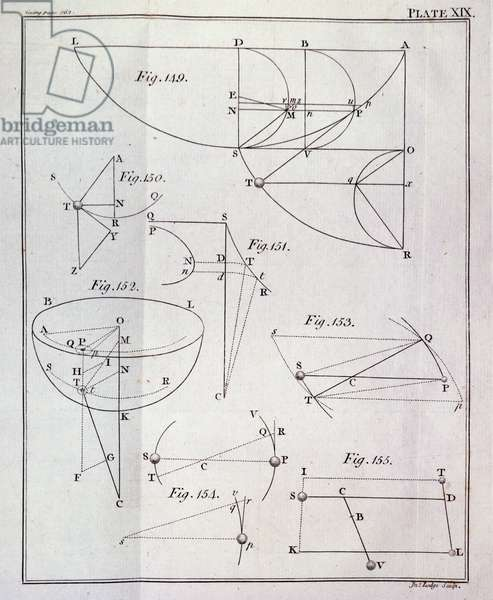 Plate XIX, Illustrating Proposition LXV, Theorem XXV from Volume I of 'The Mathematical Principles of Natural Philosophy' by Sir Isaac Newton (1642-1727) engraved by John Lodge (fl.1782) 1777 (engraving)