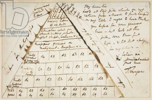 Autograph letter, with sketch of a pyramid of correspondence, from Lord Tennyson to W. C. Bennet, Faringford, Isle of Wight, 22nd October 1864