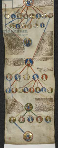 Royal MS 14 B V, Genealogical Chronicle of the English Kings, Henry II to Edward I (parchment)