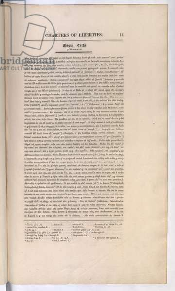 The Statutes of the Realm was a ground-breaking publication which, for the first time, brought together printed editions of Magna Carta as issued in 1215, 1216, 1217, 1225 and 1297. The text of each document was reproduced to show abbreviations, corrections and variants between the surviving copies. Most remarkably, facsimiles were also published of selected manuscripts, including the Lincoln Cathedral version of King John's 1215 Magna Carta. The editors based their text of the 1215 charter on this Lincoln copy, collated with the two then held by the British Museum (now at the British Library) and the text in the Red Book of the Exchequer (now at the National Archives). The Salisbury Cathedral manuscript of Magna Carta was rediscovered after 1810, when this publication was prepared. The House of Commons had first proposed the publication of the statutes in 1800, and this is the copy presented to the King's own library.