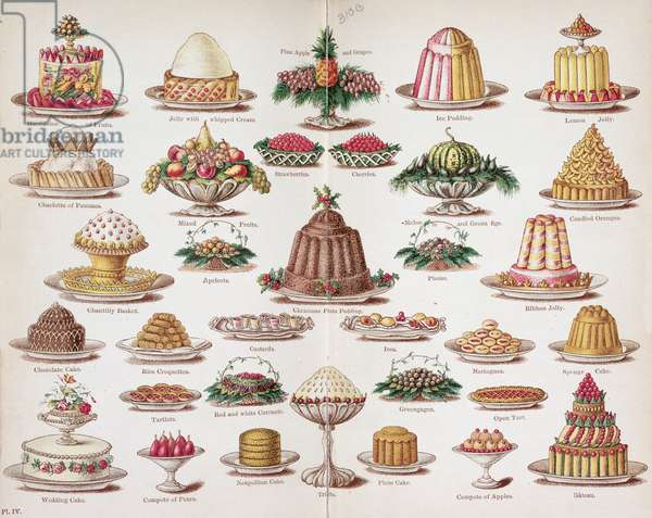 Plate IV from 'Beeton's Everyday Cookery and Housekeeping Book', edited by Mrs Isabella Beeton, 1888 (colour litho)