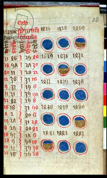 Ms Add 46143 fol.20 Tables of eclipses 1406-42, from a calendar for the year 1408 (vellum)