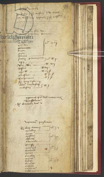 Harley 1628 f.98r, Apothecary Book with prescription for Cecily, Duchess of York, c.1483 (vellum)