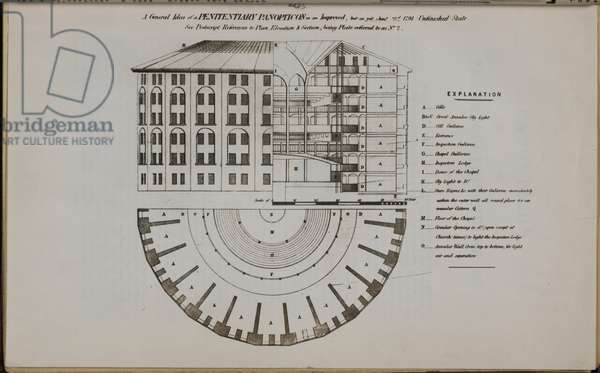 A general idea of a penitentiary panopticon in an improved, but as yet, Jan 23rd, 1791 unfinished state ...