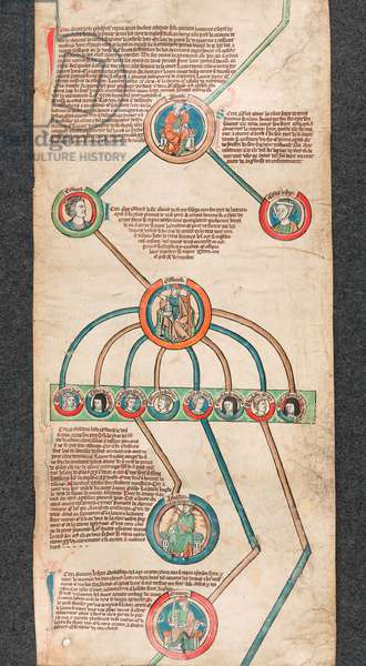 Royal MS 14 B VI, Membrane 2, Genealogical roll of the kings of England, Edward the Elder, c.1300-40 (parchment)