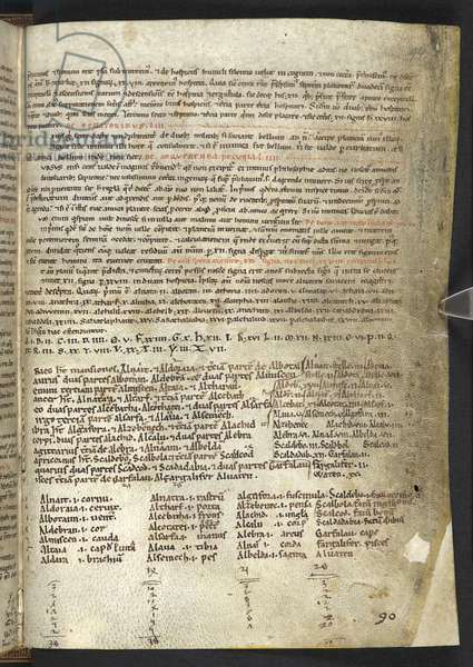 Sloane 2030 Pseudo-Ptolemy, Centiloquium with Arabic correspondences, by Adelard of Bath (ink on parchment)