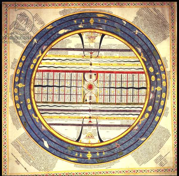 Add Or 1812 Jain diagram of the universe, c.1822-40 (w/c on cloth)