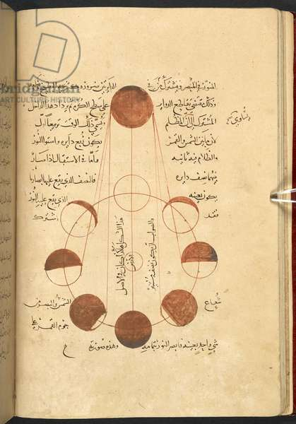 Or. 8349, f.31v, Chart, from 'Kitāb al-tafhīm li-awā'īl ṣinā'at al-tanjīm', Comprehensive introduction to the principles of astrology by Bīrūnī, Muḥammad ibn Aḥmad, 839 (calendar: Hijri qamari era: AH), 1436 (pen & ink on paper)