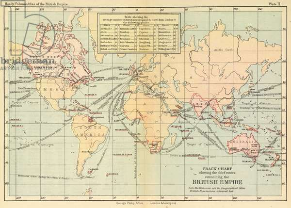 A track chart showing the chief routes connecting the British Empire
