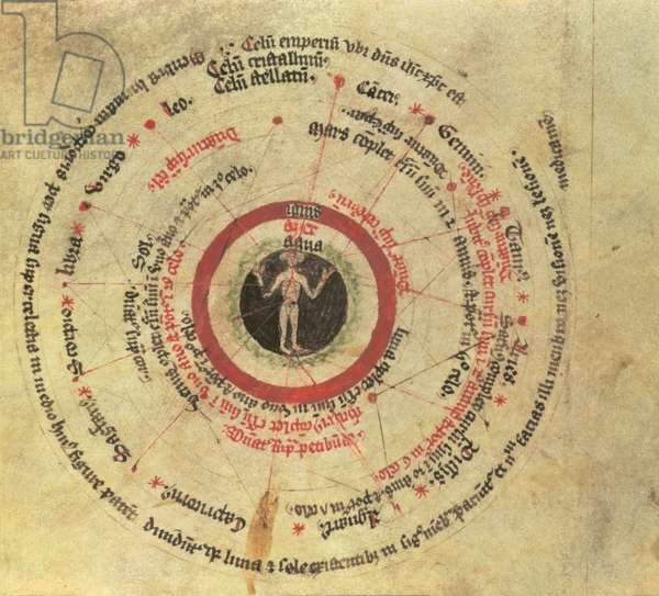 Sloane MS 282 fol.18 Microcosmic man (vellum)