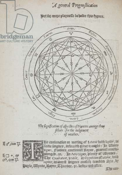 A astrological diagram. The names of the signs of the zodiac, around a sphere.