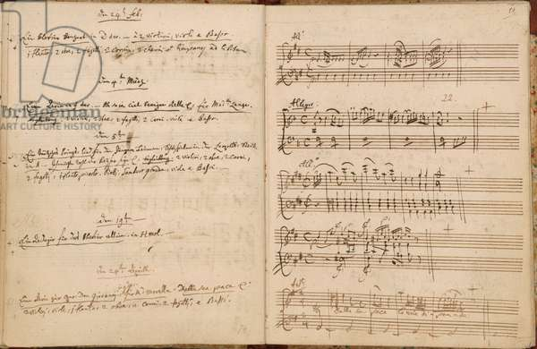 Pages for 24 February to 24 April 1788 from Mozart's Autograph Thematic Catalogue, 1784-1791 (
