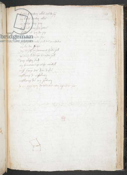 Overview of Luther pamphlets in Dürer's possession, Add 5231 f.115r, about 1519 (pen & ink on paper)