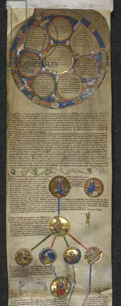 Royal MS 14 B V, Genealogical Chronicle of the English Kings, the Heptarchy and the royal genealogy from Egbert to Æthelred (parchment)