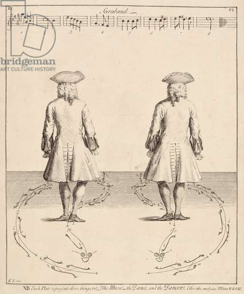 K.8.K.7 Book I pl.1 'Saraband', the music, dance and dancers, from Kellom Tomlinson's 'Art of Dancing', 18th century (engraving)