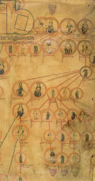 Cott Ch XIV 4 Scroll or charter showing the family tree of Scottish Kings and Queens and their descendants, 14th century (vellum) (detail)