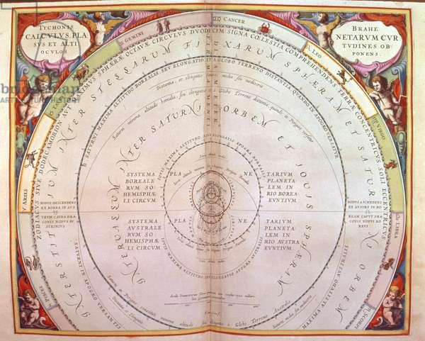 Tycho Brahe's System, one of a series from 'The Celestial Atlas, or the Harmony of the Universe' (Atlas coelestis seu harmonia macrocosmica) Amsterdam, c.1660