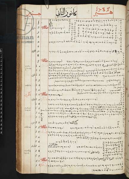 Add. 12354, f. f105v, Diary of the Sultan Ahmad al-Salih of Bone for March 1794 (pen & ink on paper)