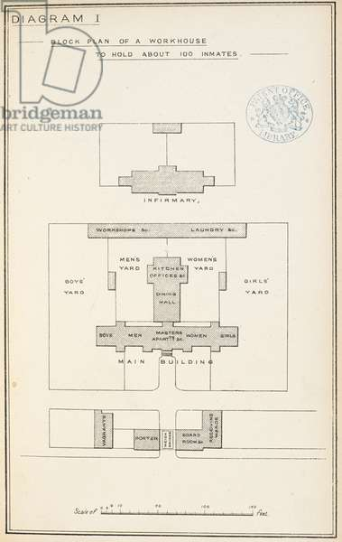 A plan or design for a workhouse, illustration from 'Knight's guide to the arrangement and construction of workhouse buildings...', 1889 (litho)