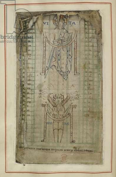 Cotton Ms Tiberius CVI fol.6v A Sphere of Life and Death, mid-11th century (vellum)