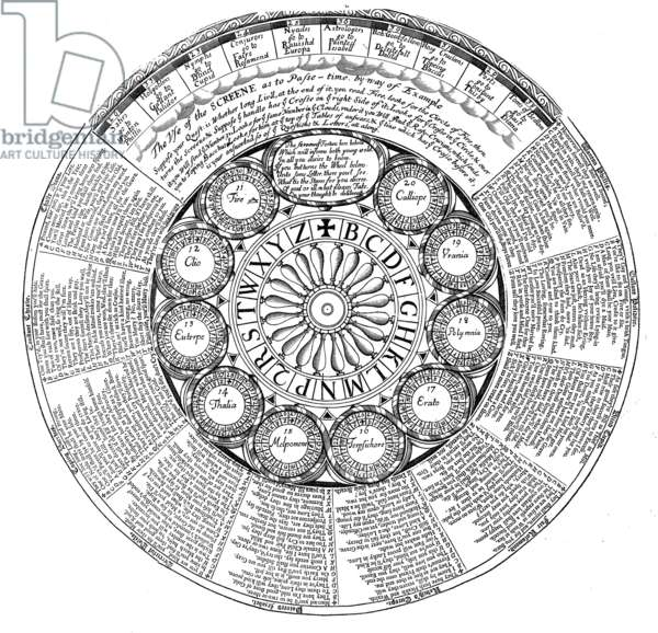 Fortune telling game, 'The screene of fortune here behold which will informe both young & old. In all you desire to know. If you but burne the wheel below. Unto some letter there you'l see what tis the starrs for you decree of good', 1650-1750 (engraving)