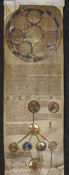 Royal MS 14 B The Heptarchy and the Royal Genealogy, from Egbert to Alfred, illustration from the 'Genealogical roll of the kings of England', c.1300-40 (vellum)