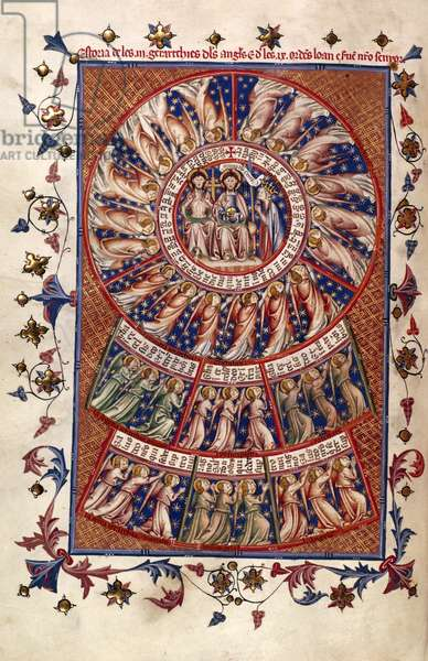 Nine orders of angels