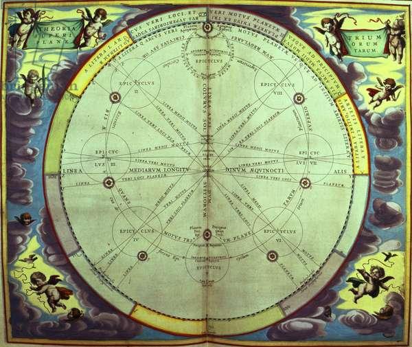 Planetary Theory, one of a series from 'The Celestial Atlas, or the Harmony of the Universe' (Atlas coelestis seu harmonia macrocosmica) Amsterdam, c.1660
