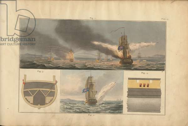 Diagrams showing the deployment of Congreve Rockets (coloured engraving)
