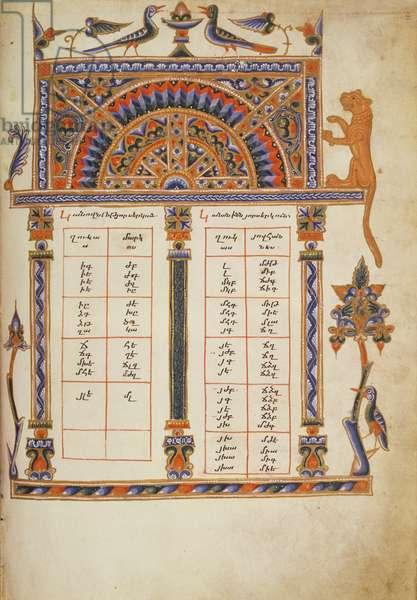 Arm.561 fol.8  Canon Table, from a gospel book, c.1329 (vellum)
