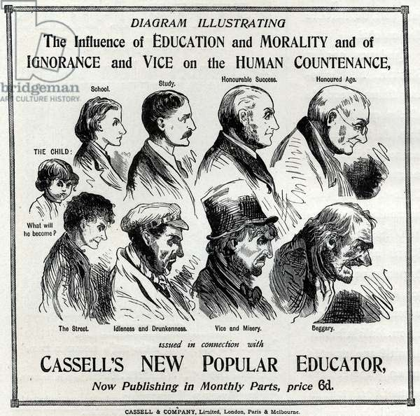 Comparative diagram on the influence of education and ignorance on human expression