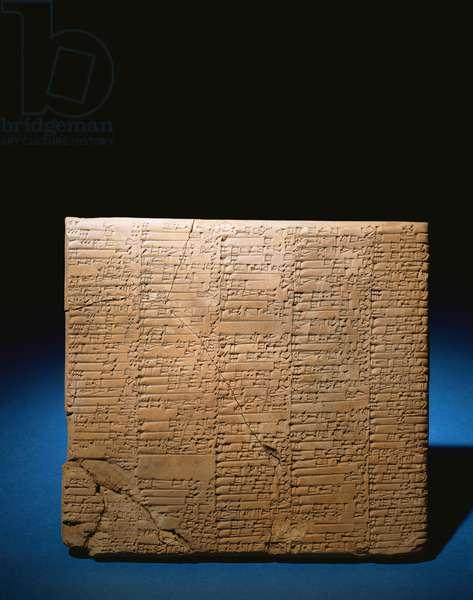 A large multi-columned Ur III tablet concerning itemised livestock for sacrifice, 2047-2038 BC (stone)