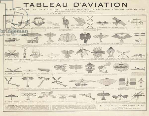 A Navigation Table, c.1880 (lithograph)