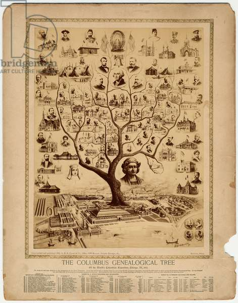 Broadside titled The Columbus Genealogical Tree from the World's Columbian Exposition