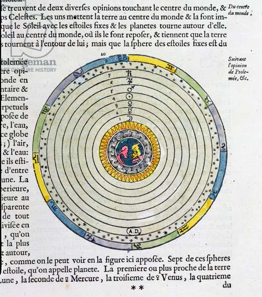Diagram showing the Earth at the centre of the Universe, according to Ptolemy (fl.127-145 AD) (coloured engraving)