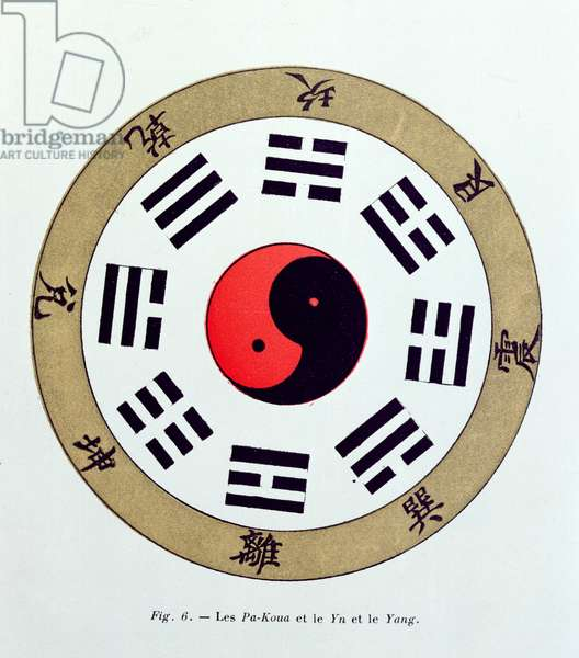 The Pa-Kua symbol, showing the symbols for the Eight Changes, the Trigrams and Yin and Yang (colour litho)