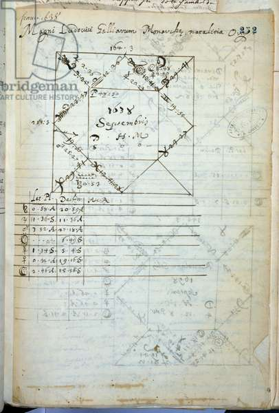 Astral chart of Louis XIV (1638-1715) born 5th September 1638 (pen & ink on paper)