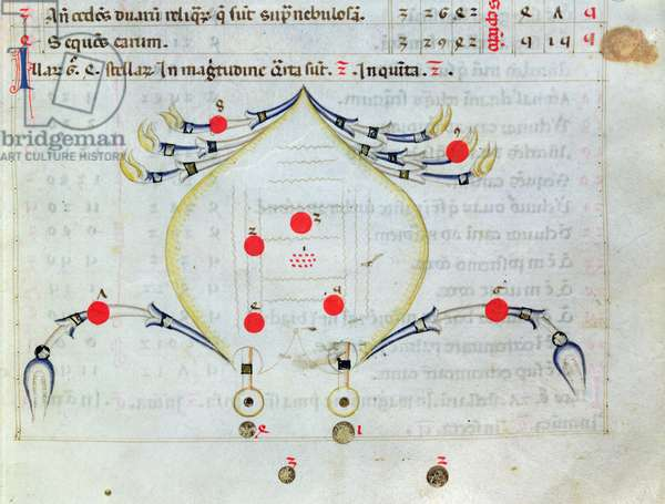 Ms.1036 The Constellation of Cancer, from 'Liber de stellis fixarum', Latin translation of Al-Sufi (903-986 AD) (vellum)