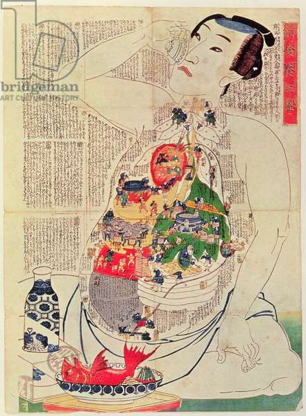 The Mirror of Food and Drink to Nourish Life (woodblock print)