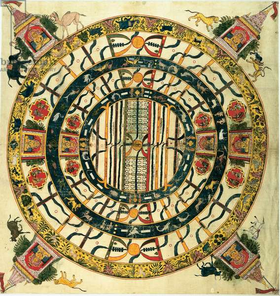 Yantra of Jambudvipa, Map of the Universe, c.1725 (opaque w/c on cotton cloth)