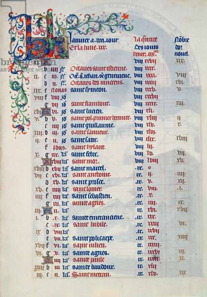 Ms 65/1284 fol.2r January, from the Tres Riches Heures du Duc de Berry, early 15th century (vellum)