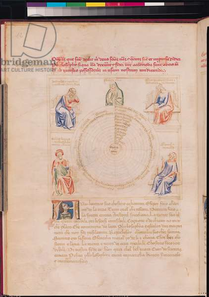 Ms 599/1426 f.6v Philosophy with Socrates (470-399 BC) Aristotle (384-322 BC) Plato (427-347 BC) and Seneca (c.4 BC-65 AD) from Panegyric of Bruzio Visconti written by Bartolomeo di Bartoli (fl.1374) (vellum)